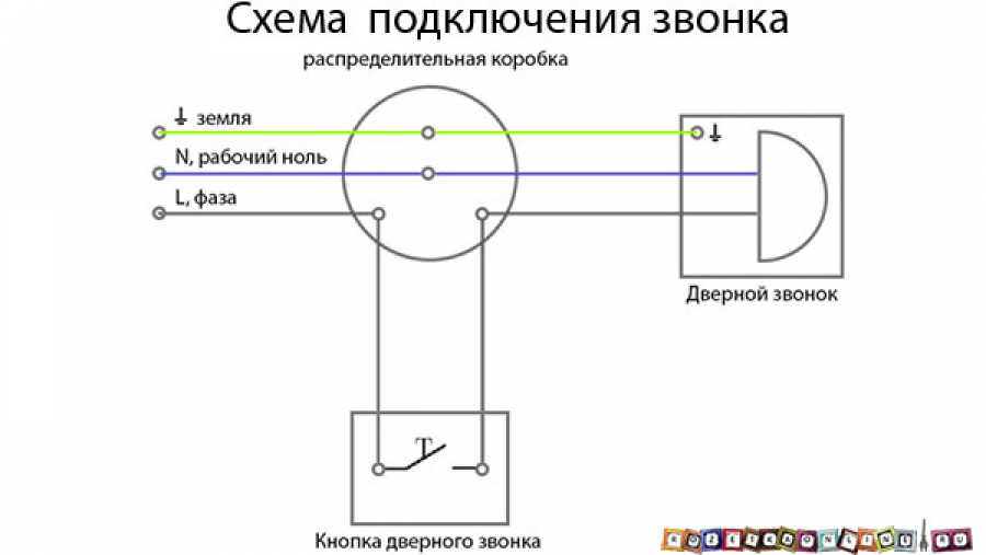 Схема подключения проводного